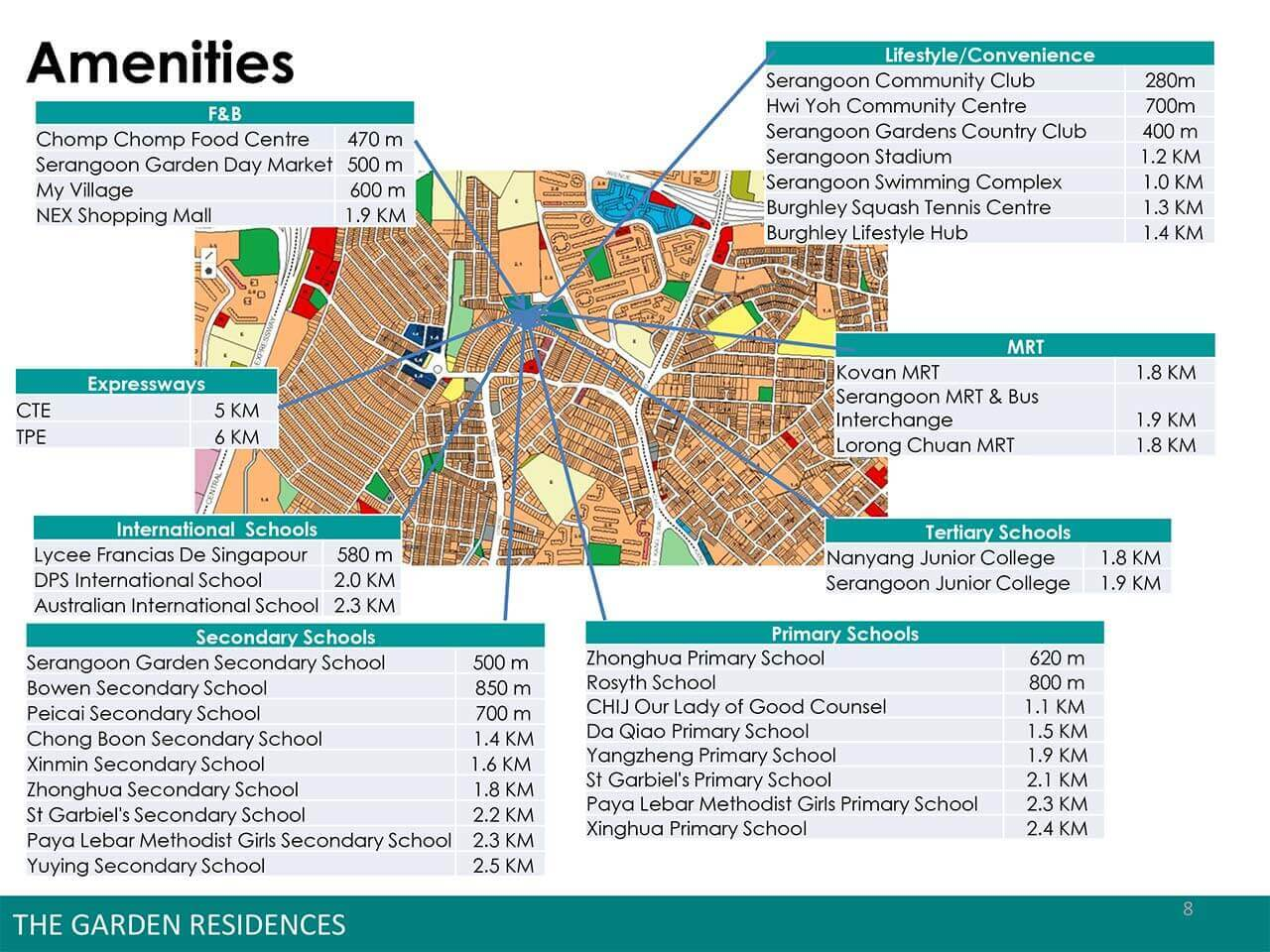 Amenities-Info-around-Garden-Residences